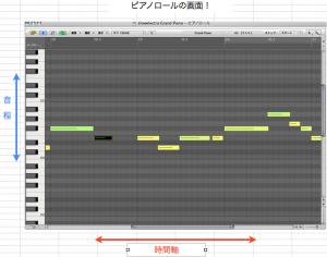 ピアノロール(打ち込み画面)~用語集~