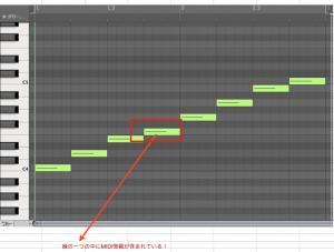 MIDIってなに?MIDIを知ることはDTMの基本である