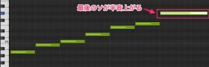 作曲初心者が簡単にメジャースケールからマイナースケールを作る方法