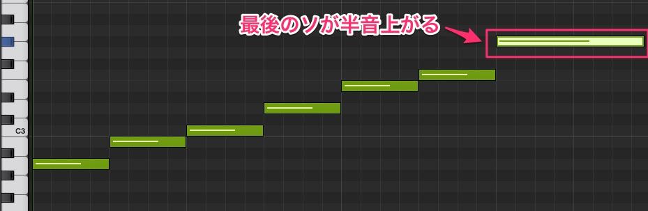 ハーモニックマイナーとメロディックマイナー〜マイナー・スケールについて2〜